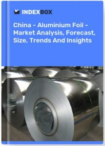 IndexBox report on China's aluminum foil exports